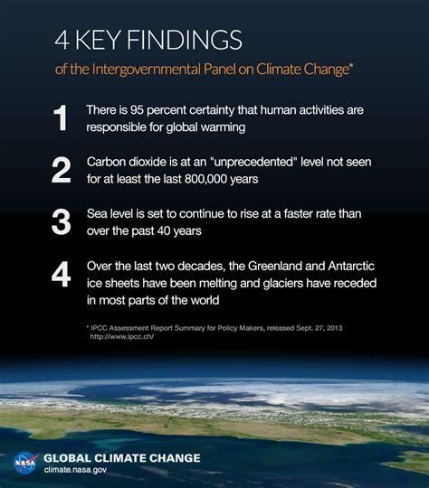 Graphic: The IPCC's four key findings – Climate Change