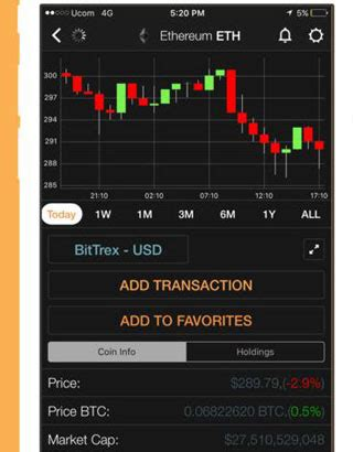 12 Must See Bitcoin, Litecoin, Ethereum Apps for iPhone