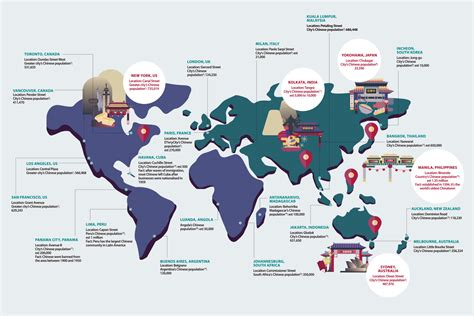 Chinatowns of the world